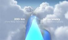 Ubiquiti airFifer 5X