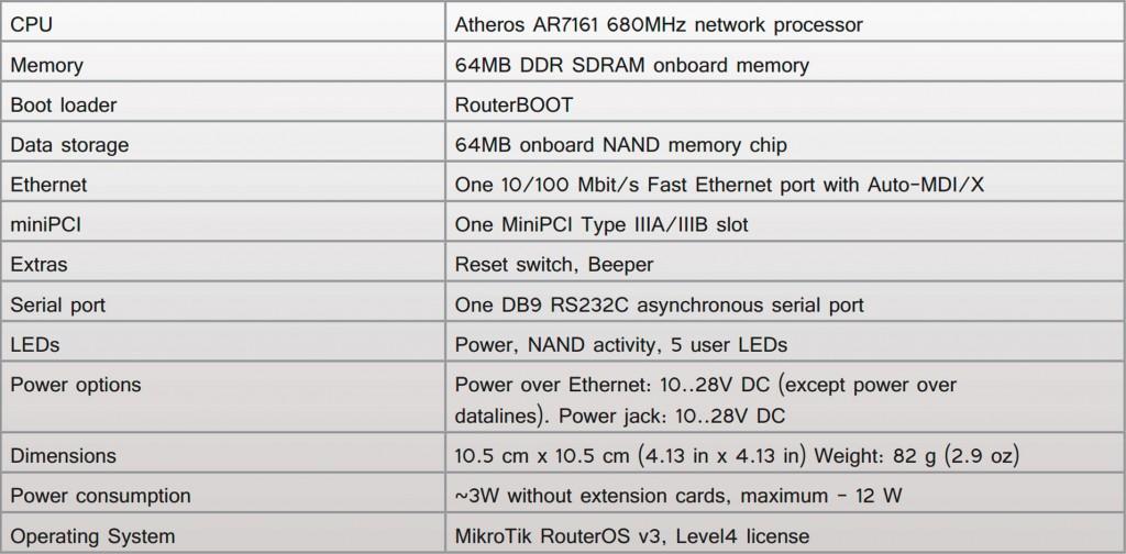 RouterBOARD-411AH-especificaciones